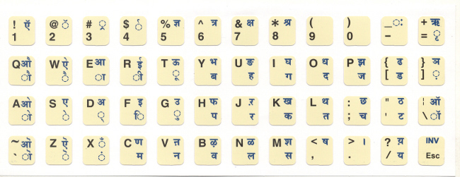 Hindi Inscrpit Keyboard Layout