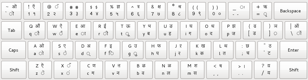 Marathi Inscrpit Keyboard Layout