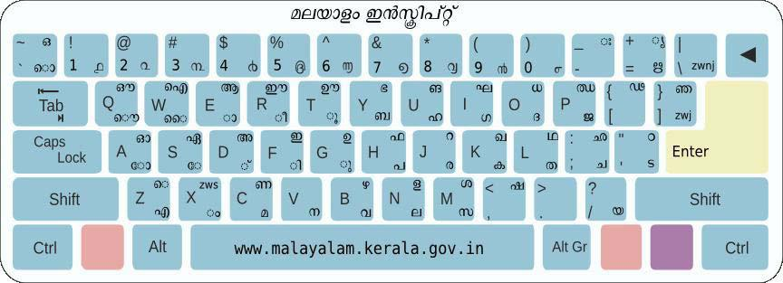 Malayalam Inscrpit Keyboard Layout